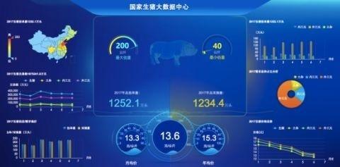 智能养猪温湿度监控