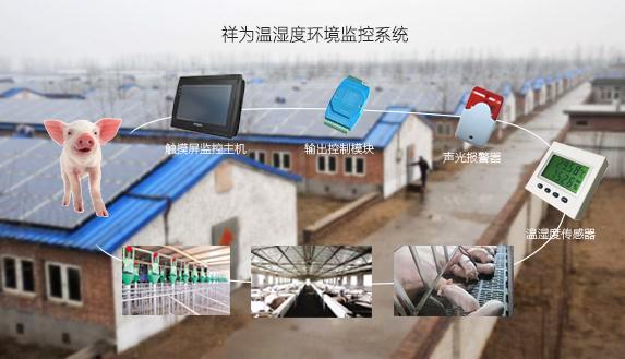祥为温湿度环境监控系统