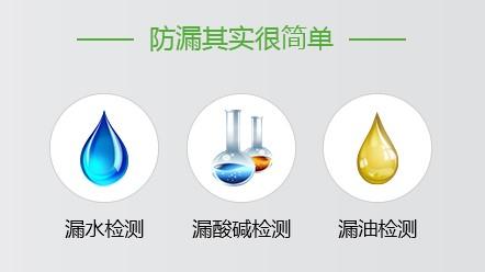 万博app官方下载检测和漏油检测的区别