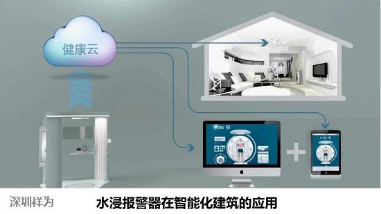 水浸报警器在医院建筑智能化的应用