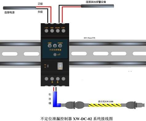 万博app官方下载控制器接线图