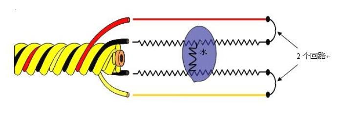 导电液体感应带工作原理