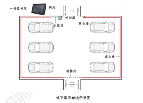 祥为地下停车场万博app官方下载检测方案
