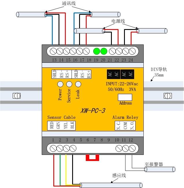 电源线、通信线及引出线接线图