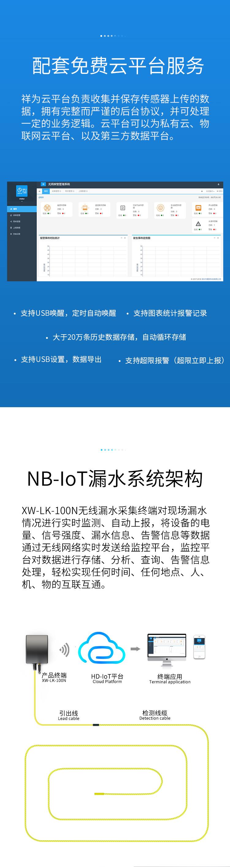 祥为NB-IoT无线水监测系统